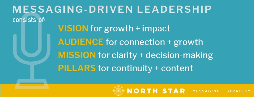 Messaging Driven Leadership consists of: Vision, Audience, Mission, Pillars